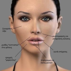 υαλουρονικό,αύξηση όγκου,ενυδάτωση,κρέμες υαλουρονικό,ρυτίδες